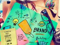 8 steps brands need to taketo get their entry into China right