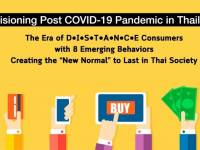 How behaviour of Thai consumers are evolving amidst COVID-19