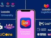 How the 'Lazada Effect' shaped the next normal of retail and Malaysia's digital economy